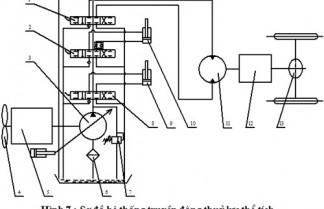 Thủy lực thể tích xe nâng hàng: Cấu tạo và nguyên lý truyền động
