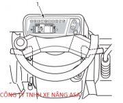 Chi tiết các bộ phận của xe nâng hàng