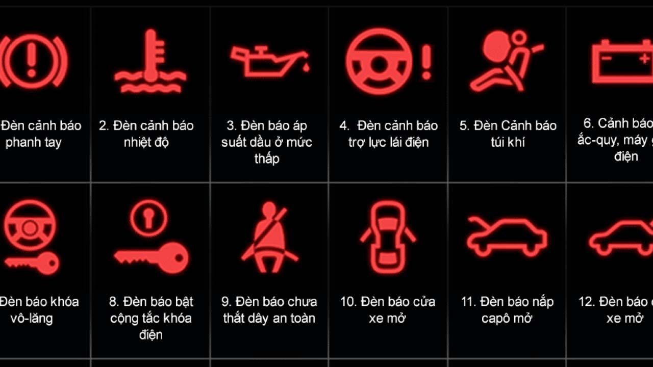 Ký hiệu trên taplo xe ô tô màu đỏ cảnh báo nguy hiểm
