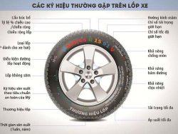Để dễ quản lý và sản xuất, hiệp hội lốp xe đưa ra các tiêu chuẩn chung cho mỗi loại lốp