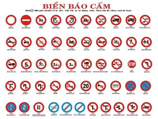 Các loại biển báo cấm dùng để biểu thị cho các điều cấm trong luật giao thông