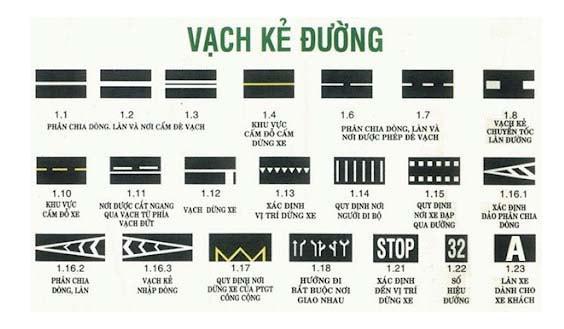 Hình ảnh biển báo giao thông 2 loại vạch nằm đứng hoặc vạch nằm ngang