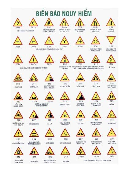 Những biển báo nguy hiểm trong hệ thống các biển báo giao thông đường bộ 2017