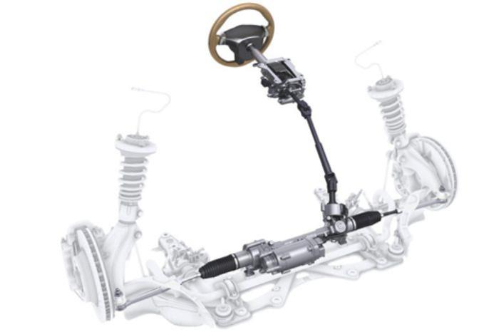 Hệ thống trợ lái thủy lực dùng công suất của động cơ dẫn động cho bơm trợ lực để tạo áp suất thủy lực