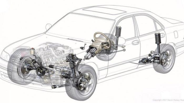 Tay lái trợ lực thuỷ điện có cấu tạo phức tạp, chiếm nhiều không gian và khối lượng nặng