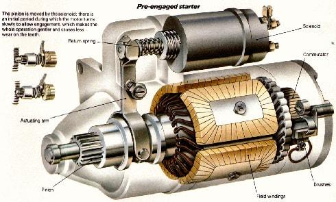 Nguyên lý của máy khởi động trên ô tô