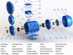 Động cơ điện một pha là gì?